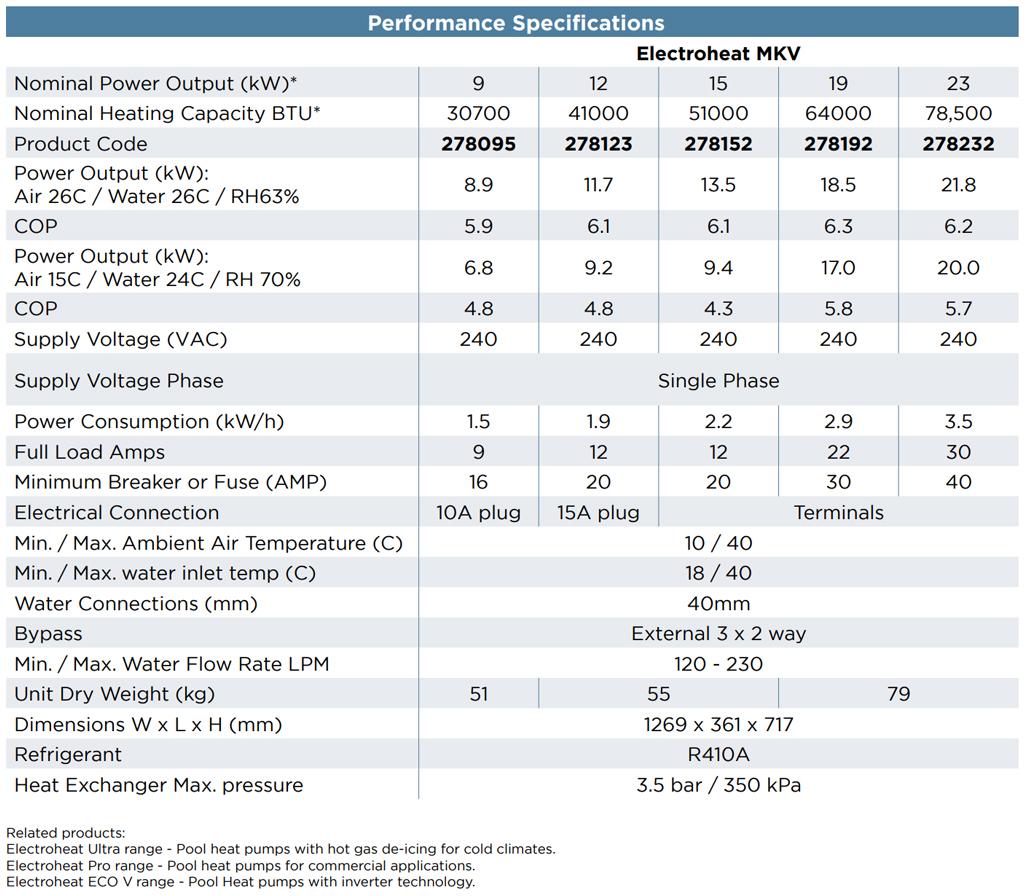 Waterco Electroheat MK5 Heat Pump Specifications